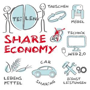 Share Economy, Teilen, Tauschen